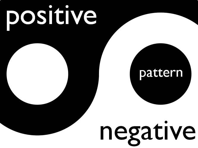 negatieve